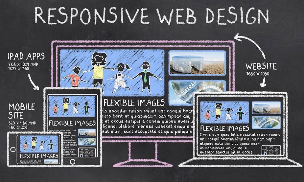 Vuoi delegare il tuo business di siti internet conto terzi?