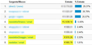 tracking-email-marketing