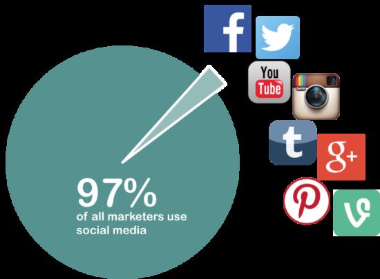 Il Social Commerce: segnali di adozione da parte degli utenti